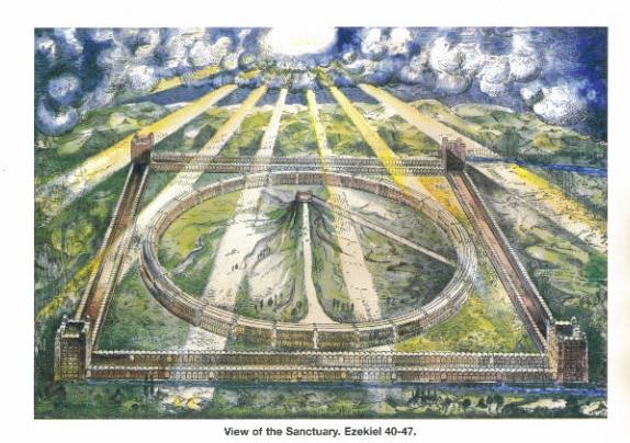 Ezekiel 40 Temple